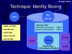 technique identity boxing