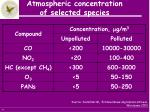 atmospheric concentration of selected species