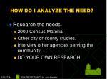 how do i analyze the need