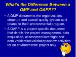what s the difference between a qmp and qapp