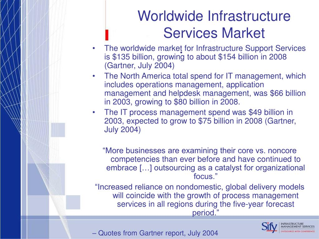 Worldwide Infrastructure Services Market
