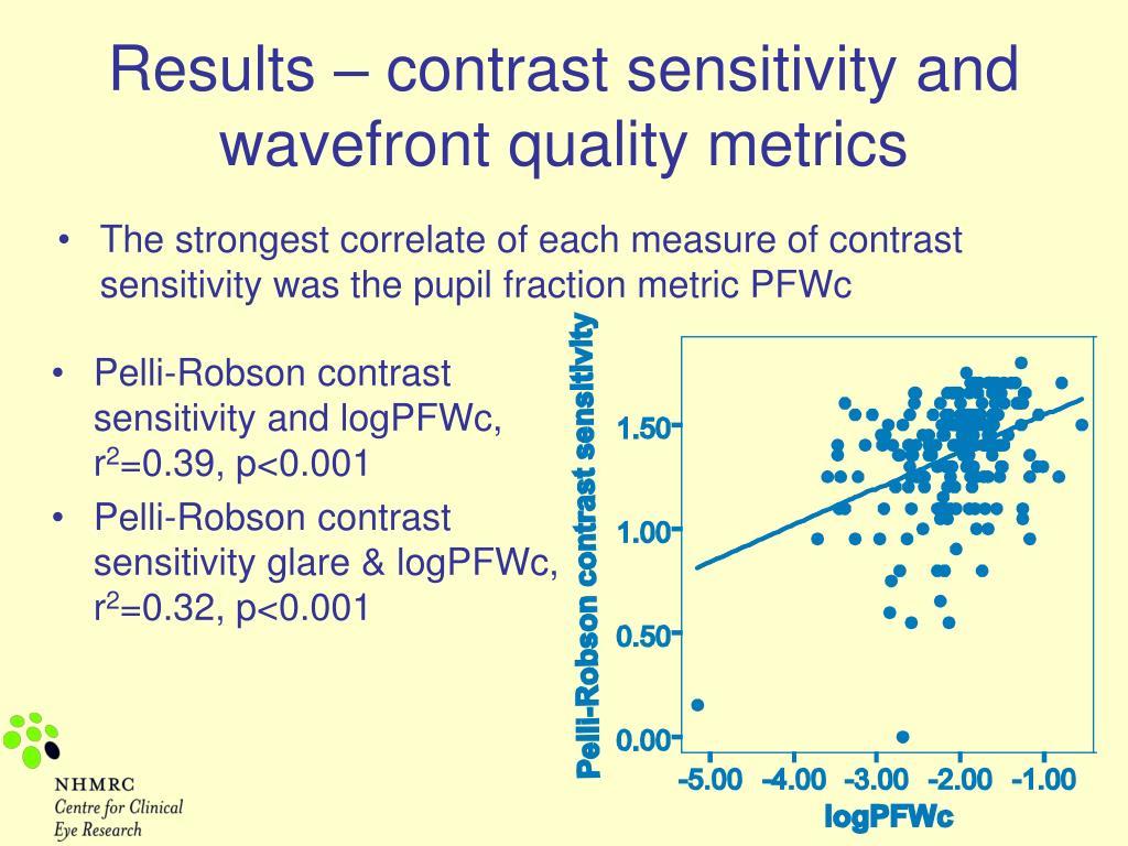 Pelli-Robson contrast sensitivity and logPFWc, r