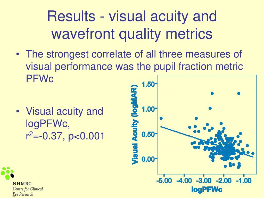 Visual acuity and logPFWc,