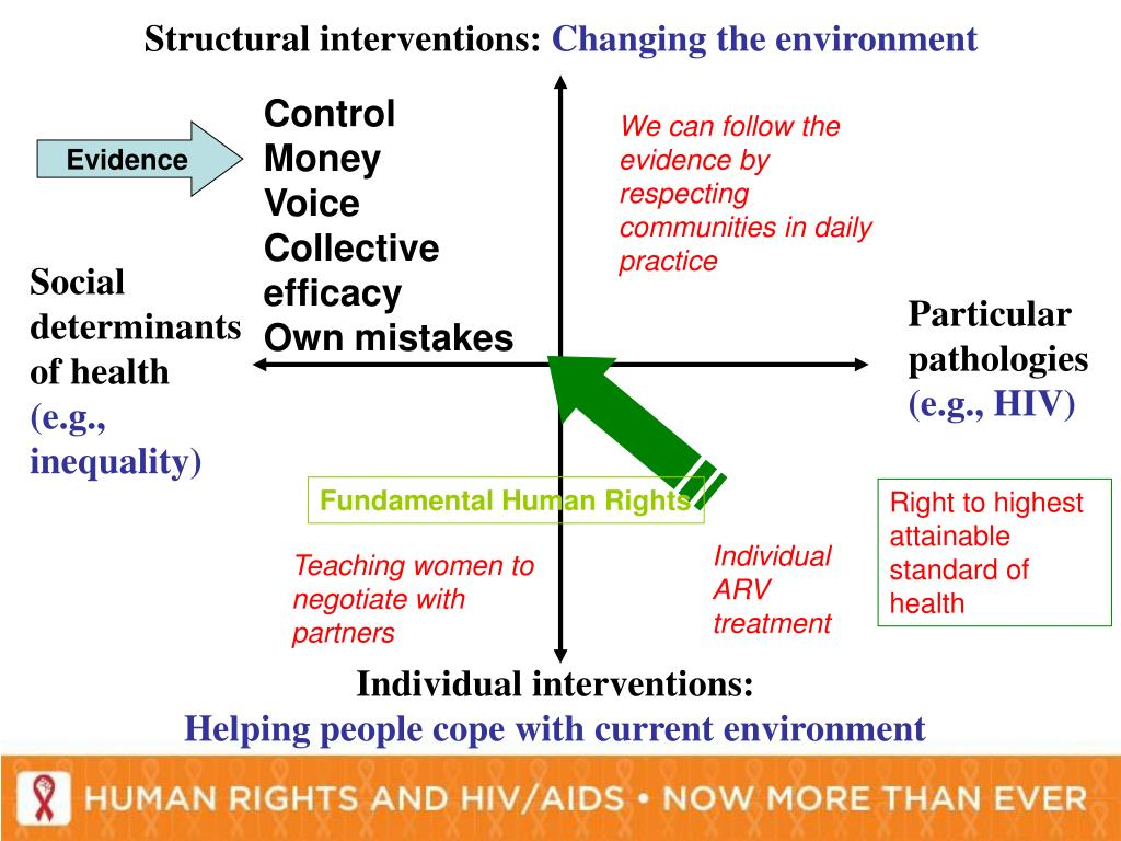structural intervention Pronyk et al evaluating structural interventions not for citation or circulation here we define structural interventions in public health as interventions that attempt to engage.
