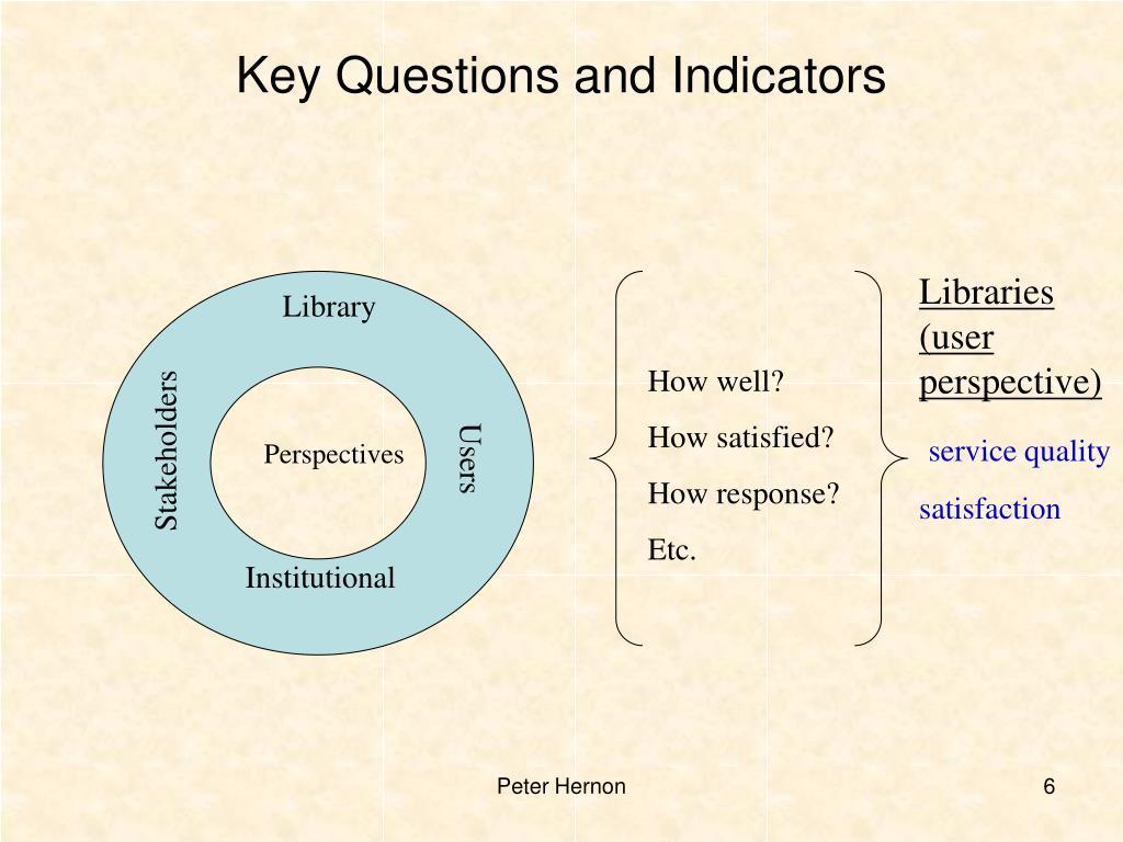 Key Questions and Indicators