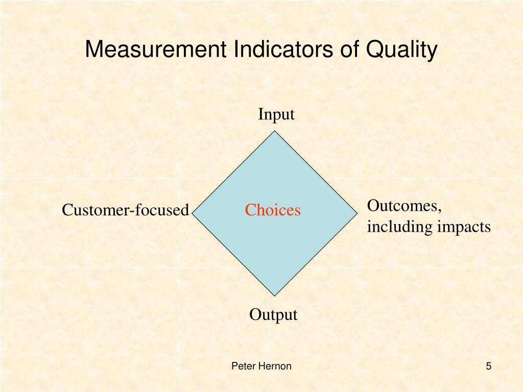Measurement Indicators of Quality