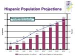 hispanic population projections