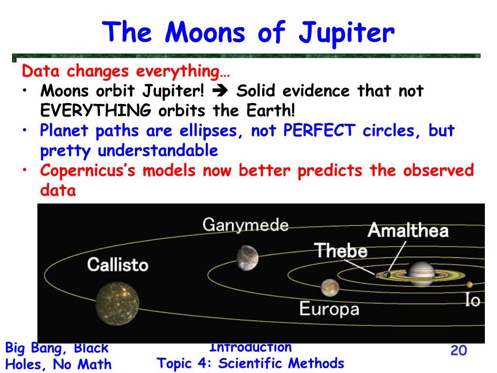 The Moons of Jupiter