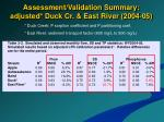 assessment validation summary adjusted duck cr east river 2004 05