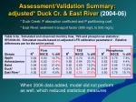 assessment validation summary adjusted duck cr east river 2004 06