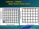 calibrate validate stream flow upper bower creek events