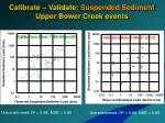 calibrate validate suspended sediment upper bower creek events
