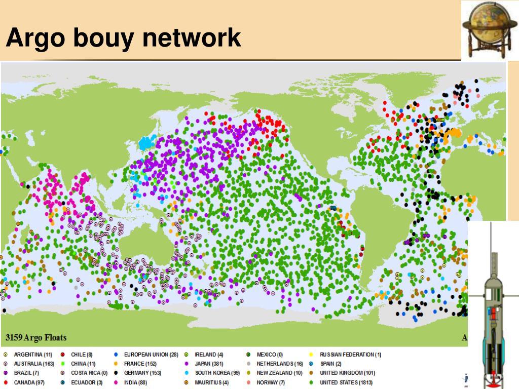 Argo bouy network
