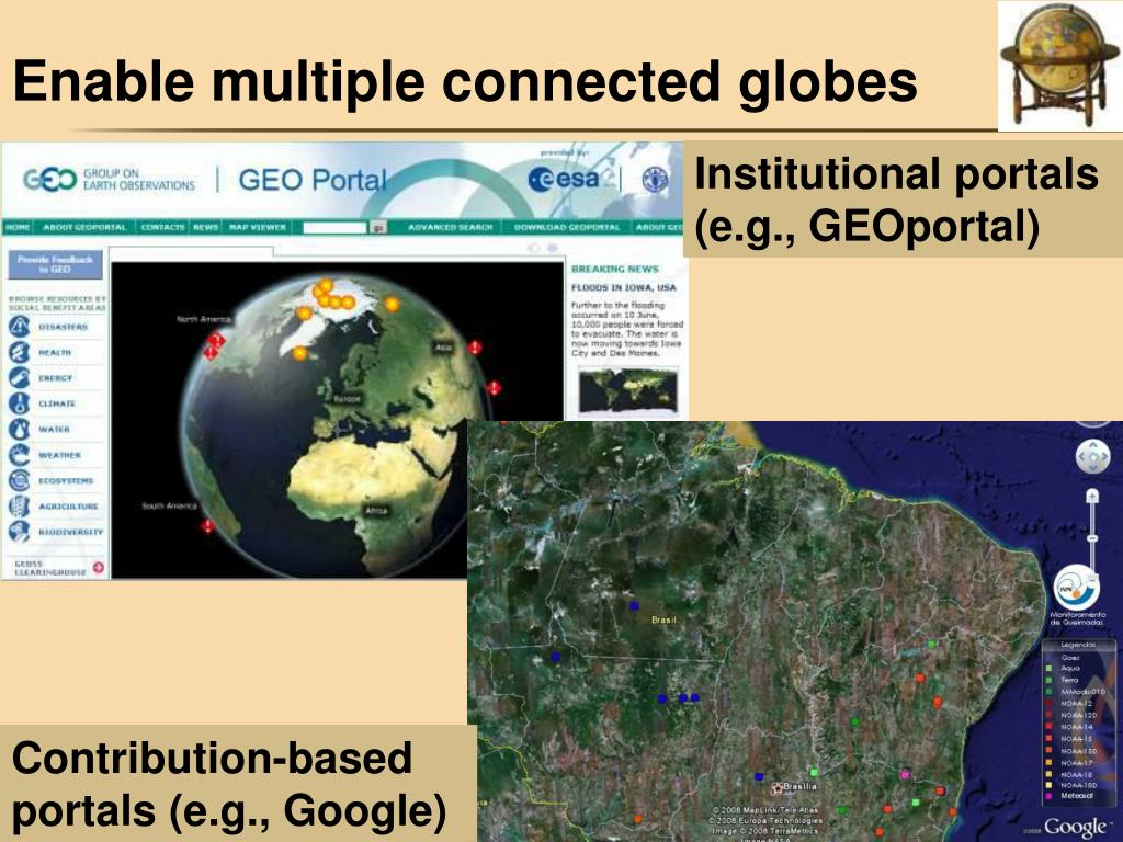 Enable multiple connected globes