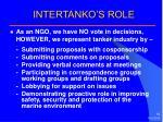 intertanko s role