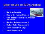 major issues on imo s agenda