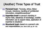 another three types of trust