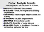 factor analysis results level of agreement with the student as a learner