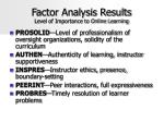 factor analysis results level of importance to online learning