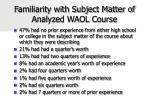 familiarity with subject matter of analyzed waol course