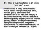 q1 how is trust manifested in an online classroom cont