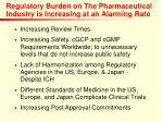 regulatory burden on the pharmaceutical industry is increasing at an alarming rate
