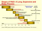 stages of r d a long expensive and risky process