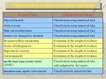 classification criteria for simple chemical