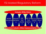 fsi market regulatory reform