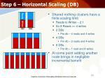 step 6 horizontal scaling db31