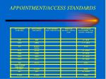 appointment access standards