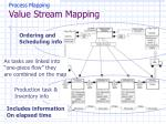 process mapping value stream mapping24