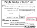 pictorial depiction of amdahl s law