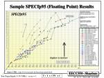 sample specfp95 floating point results