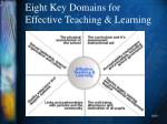eight key domains for effective teaching learning
