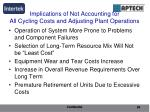 implications of not accounting for all cycling costs and adjusting plant operations