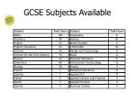 gcse subjects available