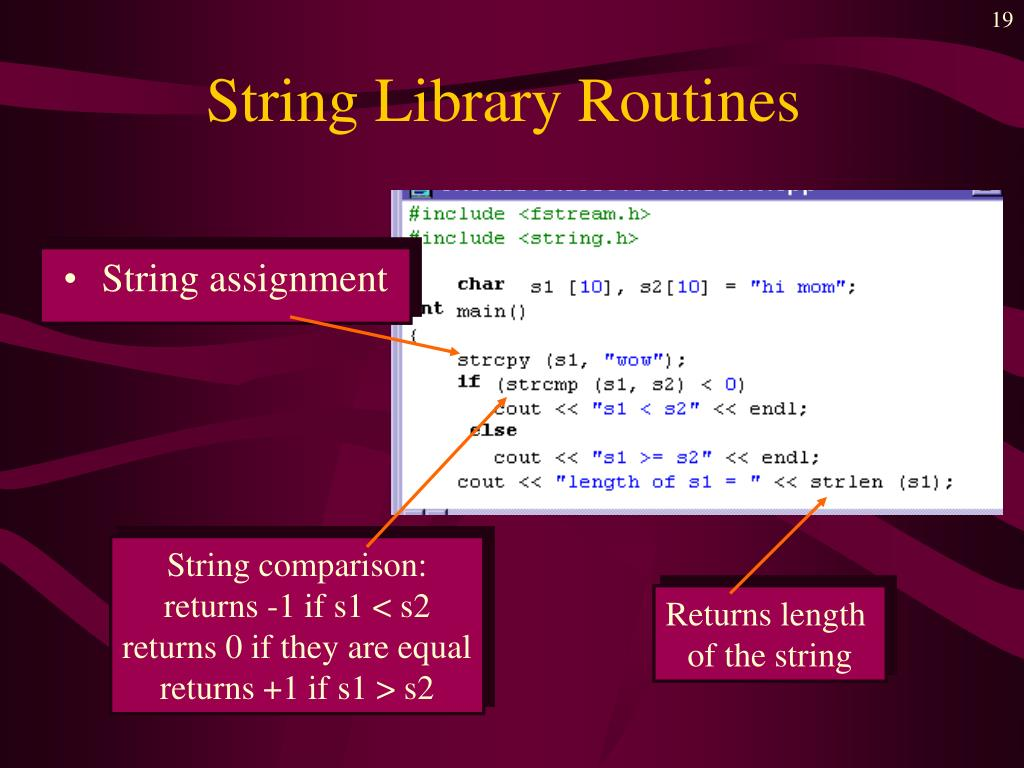 String Library Routines
