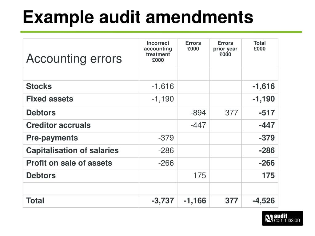 Example audit amendments