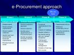 e procurement approach