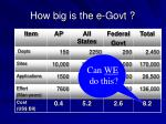 how big is the e govt