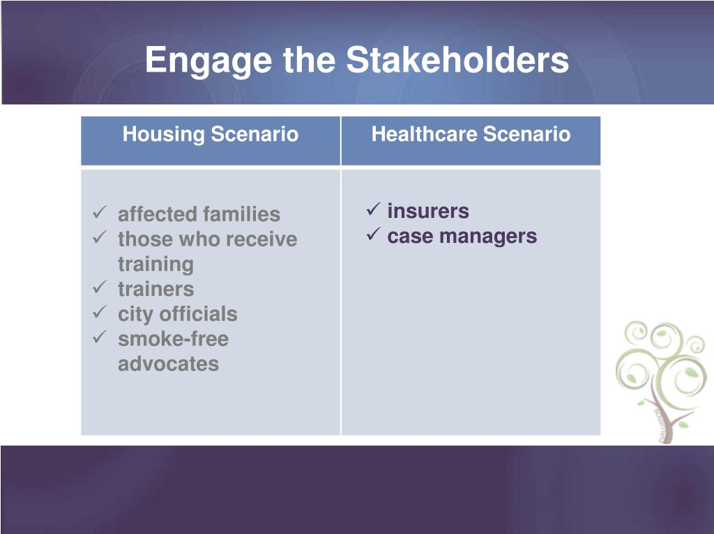 Engage the Stakeholders