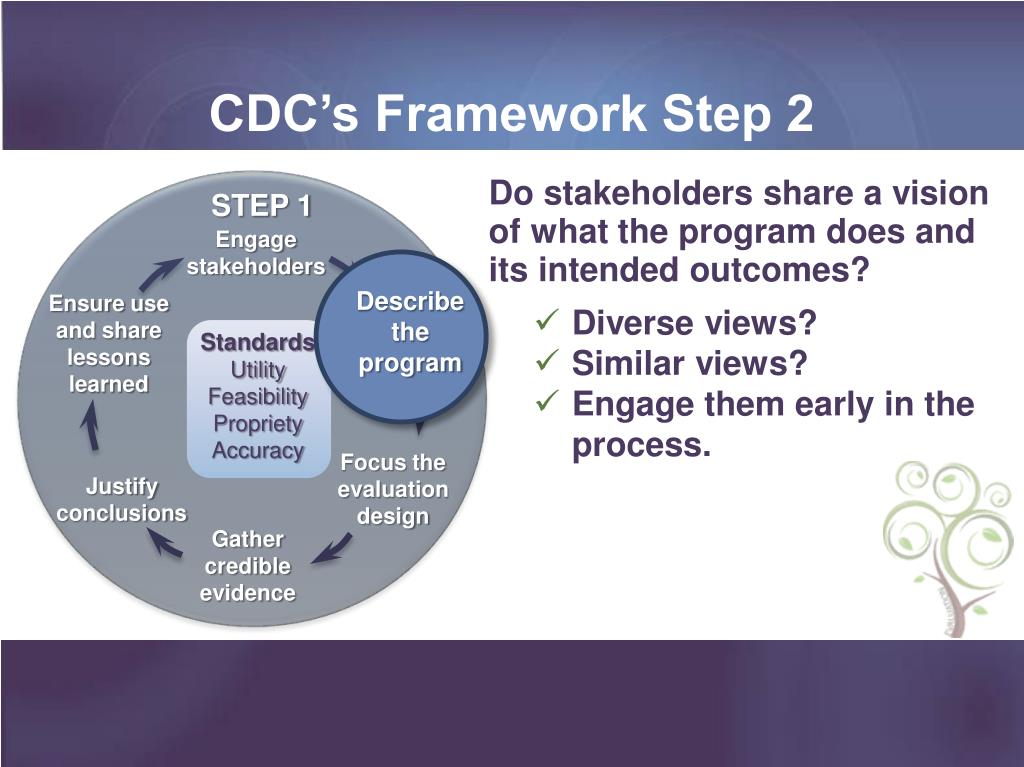 CDC's Framework Step 2