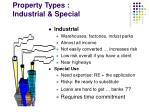 property types industrial special