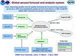 global aerosol forecast and analysis system