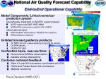 national air quality forecast capability end to end operational capability