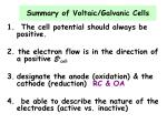 summary of voltaic galvanic cells