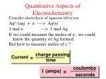 quantitative aspects of electrochemistry86