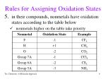rules for assigning oxidation states6