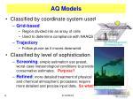 aq models